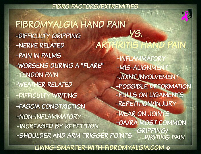 Fibromyalgia pain in the extremities.