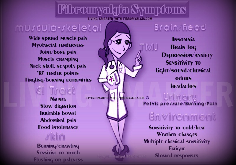 fibromyalgia symptoms list
