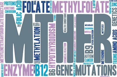 MTHFR Gene and Fibromyalgia