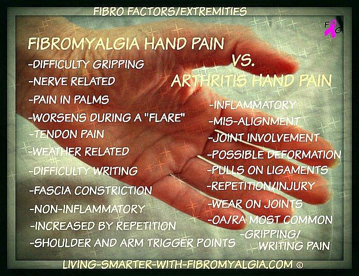 Fibromyalgia pain in the extremities.